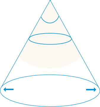 neolux-outils-faisceau-schema